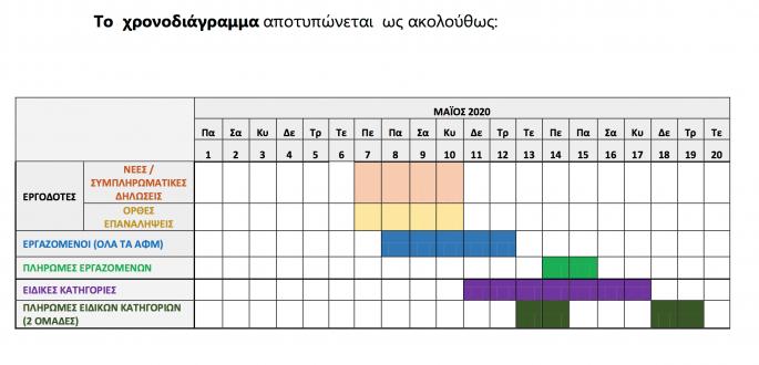 stigmiotypo_2020-05-05_02.43.54.png